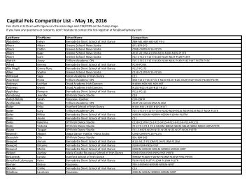 Capital Feis Competitor List - May 16 2016