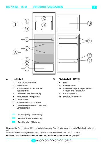 KitchenAid 2 DI-229 - Fridge/freezer combination - 2 DI-229 - Fridge/freezer combination DE (853970218080) Scheda programmi