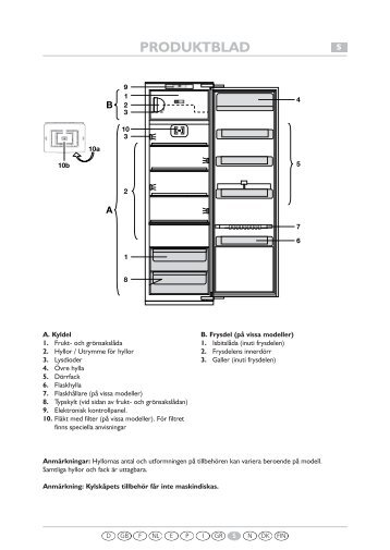 KitchenAid 906.2.12 - Refrigerator - 906.2.12 - Refrigerator SV (855164516000) Scheda programmi