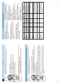 KitchenAid 30079327 MWO 100 W - Microwave - 30079327 MWO 100 W - Microwave DA (858720001290) Istruzioni per l'Uso - Page 6
