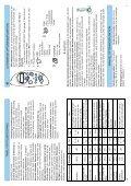 KitchenAid 30079327 MWO 100 W - Microwave - 30079327 MWO 100 W - Microwave DA (858720001290) Istruzioni per l'Uso - Page 7