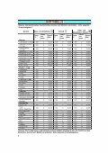 KitchenAid 345 271 10 - Oven - 345 271 10 - Oven DE (854144715000) Istruzioni per l'Uso - Page 6