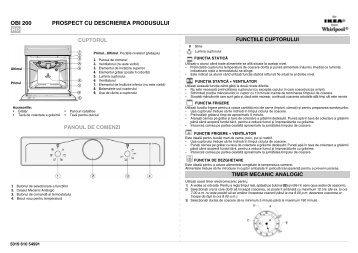 KitchenAid OBI 200 AN - Oven - OBI 200 AN - Oven RO (854178801000) Scheda programmi