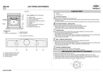 KitchenAid OBI 200 AN - Oven - OBI 200 AN - Oven SK (854178801000) Scheda programmi