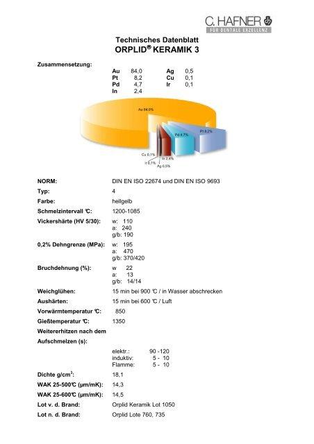 Datenblatt ORPLID KERAMIK 3 01 11 - C. Hafner GmbH + Co. KG