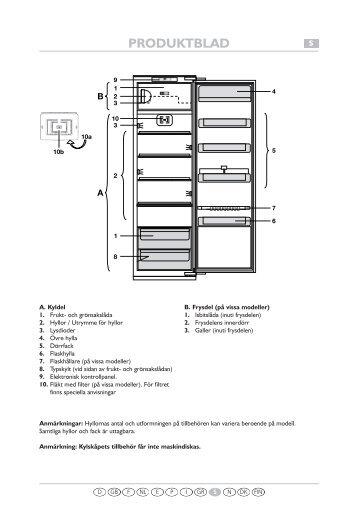KitchenAid 906.2.02 - Refrigerator - 906.2.02 - Refrigerator SV (855164516010) Scheda programmi