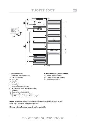 KitchenAid 906.2.02 - Refrigerator - 906.2.02 - Refrigerator FI (855164516010) Scheda programmi