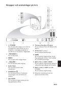 Philips Téléviseur - Mode d'emploi - SWE - Page 7
