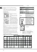 KitchenAid K 1G210 (W) R - Cooker - K 1G210 (W) R - Cooker RU (F035296) Istruzioni per l'Uso - Page 6