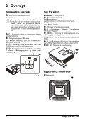 Philips PicoPix Projecteur de poche - Mode d'emploi - DAN - Page 6