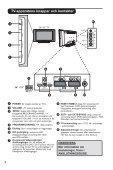 Philips Téléviseur à écran large - Mode d'emploi - SWE - Page 6