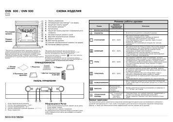 KitchenAid 501 237 39 - Oven - 501 237 39 - Oven RU (857922101010) Scheda programmi