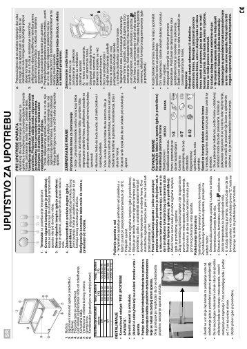 KitchenAid ZB 265 - Freezer - ZB 265 - Freezer SR (850796610000) Scheda programmi