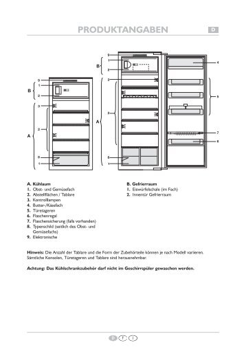 KitchenAid 5100800005 - Refrigerator - 5100800005 - Refrigerator DE (855164816030) Scheda programmi