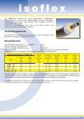 Flexible Rohrsysteme - isoplus Fernwärmetechnik - Page 3