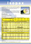 Flexible Rohrsysteme - isoplus Fernwärmetechnik - Page 5
