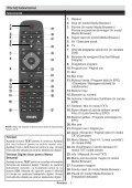 Philips 3000 series Téléviseur LED ultra-plat Full HD - Mode d'emploi - RON - Page 3