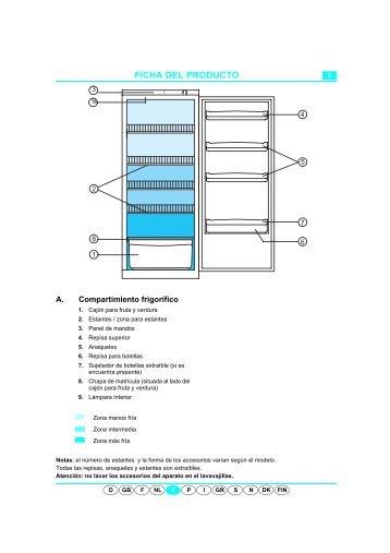 KitchenAid A 331/G - Refrigerator - A 331/G - Refrigerator ES (853918201000) Scheda programmi