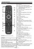 Philips 3000 series Téléviseur LED ultra-plat - Mode d'emploi - HRV - Page 3