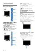 Philips 3800 series Téléviseur LED - Mode d'emploi - SRP - Page 4