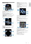 Philips 3800 series Téléviseur LED - Mode d'emploi - SRP - Page 5