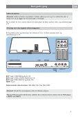 Philips Cineos Téléviseur à écran large - Mode d'emploi - DAN - Page 3