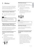 Philips Protection contre les surtensions - Mode d'emploi - FIN - Page 4