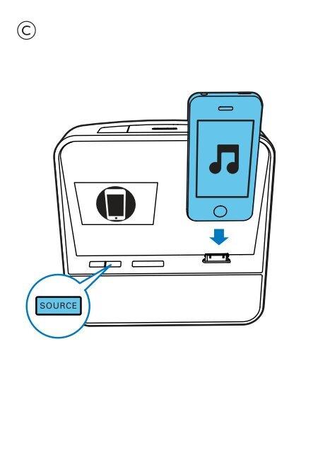 Philips Radio-réveil pour iPod/iPhone - Mode d'emploi - POL