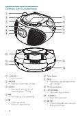 Philips Lecteur de CD - Mode d'emploi - SWE - Page 5