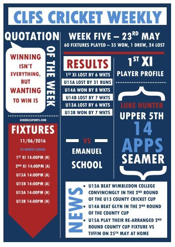 CLFS Cricket Weekly Week Five 23rd May