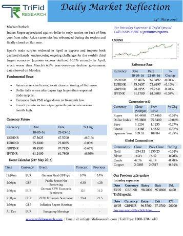 Free Forex Market Tips