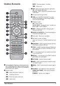 Philips Projecteur LED intelligent Screeneo - Mode d'emploi - TUR - Page 7