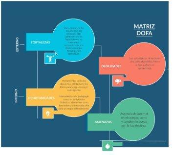 Matriz DOFA (1)