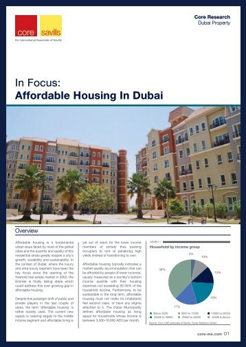 In Focus Affordable Housing In Dubai