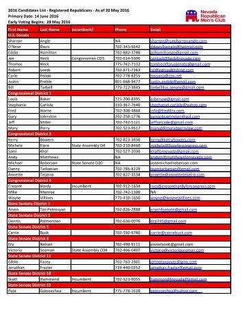2016-Republican-Candidates-List