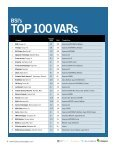 Top 100 - Page 4