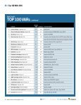 Top 100 - Page 6