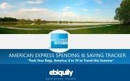 AMERICAN EXPRESS SPENDING & SAVING TRACKER