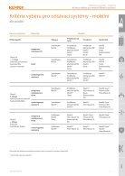 KEMPER produktový katalog 2016 - Page 7