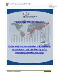 Global VoIP Services Market, 2016 - 2024