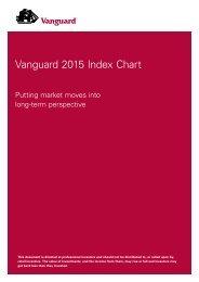Vanguard 2015 Index Chart