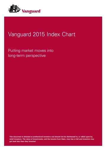 Vanguard 2015 Index Chart