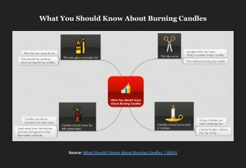 What You Should Know About Burning Candles