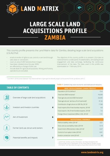 LARGE SCALE LAND ACQUISITIONS PROFILE ZAMBIA