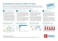 Emerging-Markets: Entdecken Sie â