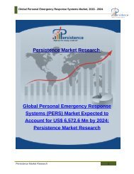Global Personal Emergency Response Systems Market, 2016 - 2024