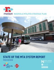 nMotion-State-of-the-System-20150714-_-peer-review