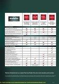 2016-06-04 Metabo Katalog - Page 7