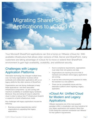 Migrating SharePoint Applications to vCloud Air