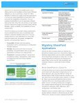 Migrating SharePoint Applications to vCloud Air - Page 2